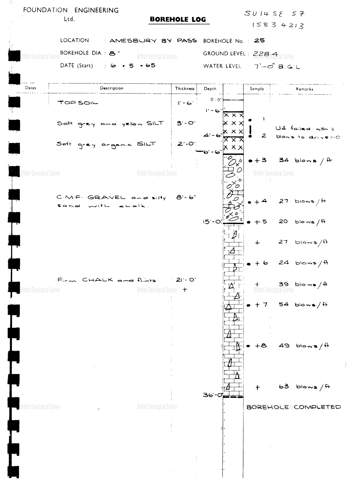 Scanned image of the borehole log