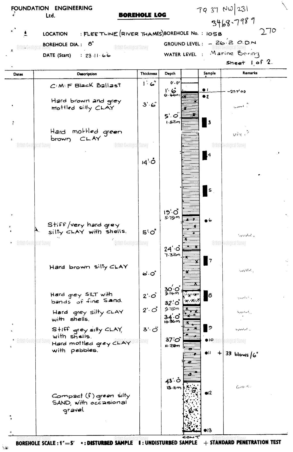 Scanned image of the borehole log